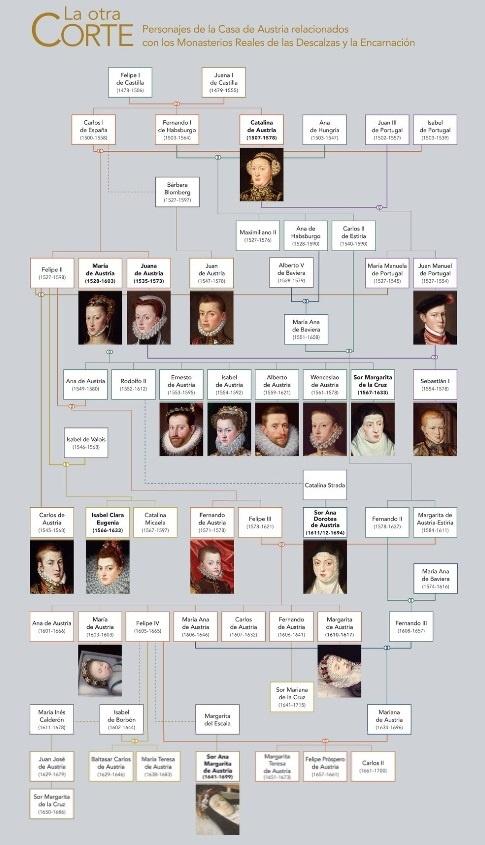 Mujeres de la Casa de Austria en los Monasterios Reales de Las Descalzas y La Encarnacion. La otra Corte Palacio Real de Madrid 4